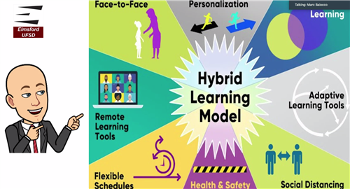 Graphic of hybrid learning model